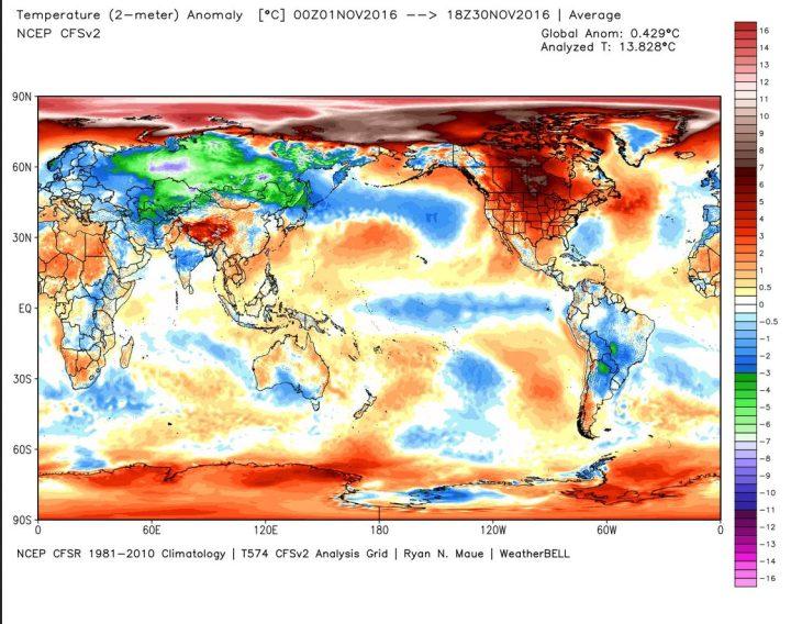 Die Analyse der globalen 2m-Temperaturabweichungen (TA) im November 2016. Mit Abweichung von 0,42 (Vormonat 0,38 K) zum international üblichen modernen WMO-Klimamittel 1981-2010 steigen die globalen Temperaturen zwar etwas an, liegen aber hinter 2015 nur noch auf Rang 2. (Image MouseOver Tool). Bei der Betrachtung der Grafik ist zu beachten, dass beide Pole in der rechteckigen Darstellung der Erdkugel im Verhältnis zu den äquatornahen Gebieten weit größer erscheinen, als sie tatsächlich sind…Quelle: http://models.weatherbell.com/temperature.php