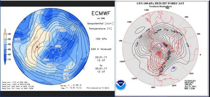 Vergleich der Stratosphärenprognosen ECMWF (150 hPa, rund 14 km Höhe) und von GFS (100 hPa, rund 16 km Höhe) vom 6/17.1.2017 für den 25./26.1.2017. Beide Prognosen rechnen in der unteren Stratosphäre einen kalten Trog über Südeuropa, in den ein weiterer Trog von Westeuropa folgt. Über dem ösrtlichen Mitteleuropa wird Hochdruck gerechnet, der Polarwirbel wirkt krfäftig und geschlossen, das mächtige Zentrum liegt über Nordsibirien. Quellen: