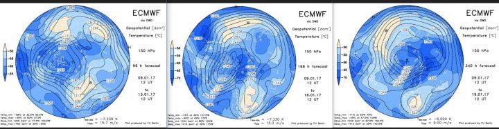 Entwicklung der ECMWF-Strat.-Prognosen vom 9.1.2017 in 150 hPa (rund 14 km Höhe, untere Stratosphäre) mit Trog Mitteleruopa am 13. bis hin zum Curoff.Tief über dem südlichen Mitelteuropa am 19.1.2017: Winter pur! Quelle:
