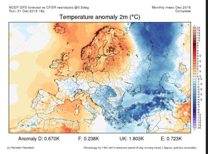 Die Grafik zeigt die Analyse der Abweichungen der 2m-Temperaturen in Europa vom 1. bis zum 31. Dezember 2016. Der Dezember 2016 ist in Europa teilweise unterkühlt und teilweise milder als im WMO-Klimamittel 1981-2010. Deutschland weist ein geringes Plus von 0,7 K auf und ist zweigeteilt: Der Süden ist etwas kälter als der Norden. Quelle: http://www.karstenhaustein.com/climate.php