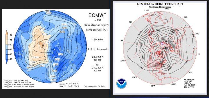 Vergleich der Stratosphärenprognosen ECMWF (150 hPa, rund 14 km Höhe) und von GFS (100 hPa, rund 16 km Höhe) vom 20./21.2.2017 für den 1. März 2017. Beide Prognosen rechnen in der unteren Stratosphäre einen kräftigen kalten Trog über Mitteleuropa, in den ein weiterer Trog von Westeuropa folgt. Über dem ösrtlichen Mitteleuropa wird Hochdruck gerechnet, der Polarwirbel wirkt krfäftig und geschlossen, das mächtige Zentrum liegt über Nordsibirien. Quellen: