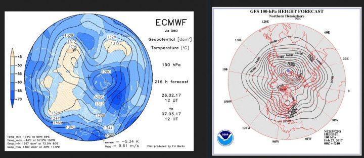 Vergleich der Stratosphärenprognosen ECMWF (150 hPa, rund 14 km Höhe) und von GFS (100 hPa, rund 16 km Höhe) vom 26./27.2.2017 für den 7./8. März 2017. Beide Prognosen rechnen in der unteren Stratosphäre einen kräftigen kalten Trog über Mitteleuropa mit Grönlandblock. der Polarwirbel wirkt krfäftig und geschlossen, das mächtige Zentrum liegt über Nordsibirien. Quellen: