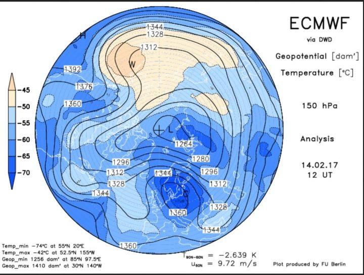 ECMWF-Strat.-Analyse in 150 hPa (rund 14 km Höhe, untere Stratosphäre) vom 14.2.201. Der Polarwibel ist in doppelter Bumerangform mit drei kräftigen Trögen stark deformiert, sein Zentrum liegt am Nordpol. Über Mitteleuropa hat sich ein kräftiger Block aufgebaut: Hoch Erika sorgt seitz Tasgen für Nachtfrost und sonnoges Wetter in Deutschland. Quelle: