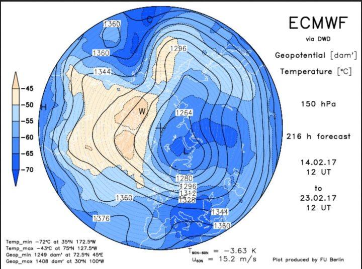 ECMWF-Strat.-Prognose in 150 hPa (rund 14 km Höhe, untere Stratosphäre) vom 14.2.201 für den 23.2.2017. Der Polarwirbel ist mit drei kräftigen Trögen stark deformiert, sein Zentrum ist vom Nordpol in das Seegebiet nörlich von Norwegen gewandert. Ein verstärkender Trog hat das Hochdruckgebiet über Mitteleuropa verdrängt. Von Nordwesten strömen zunehmend kältere Luftmassen nach Europa. Von Frühling keine Spur! Quelle: