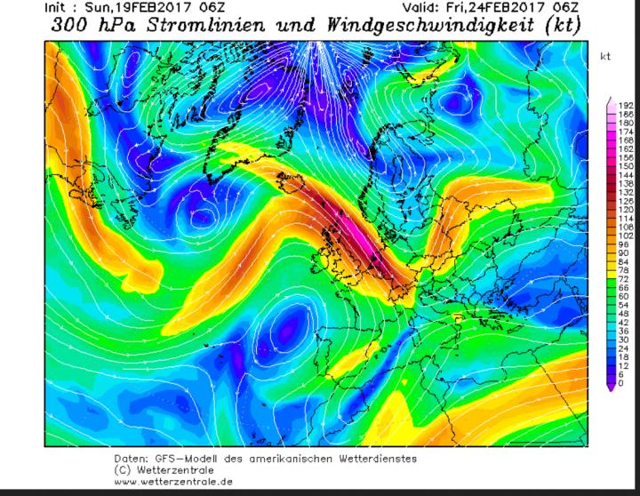 GFS-Polarjet-Prognose in rund 9 km Höhe (300 hPa) für Europa vom 19.2. für den 24.2.2017. Zwichen einem Hoch über dem Nordatlantik (Grönlandblock) und einem kaltem Trog über Skandinavien und Mitteleuropa strömen arktische Meeresluftmassen mit bis zu 300 km/h nach Mitteleuropa. Quelle: