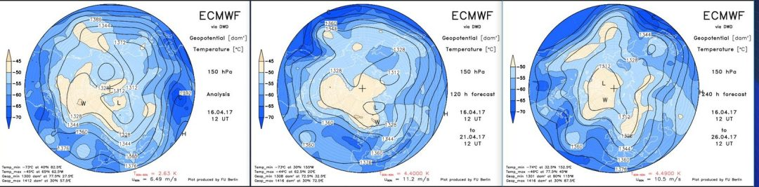 ECMWF-Prognose