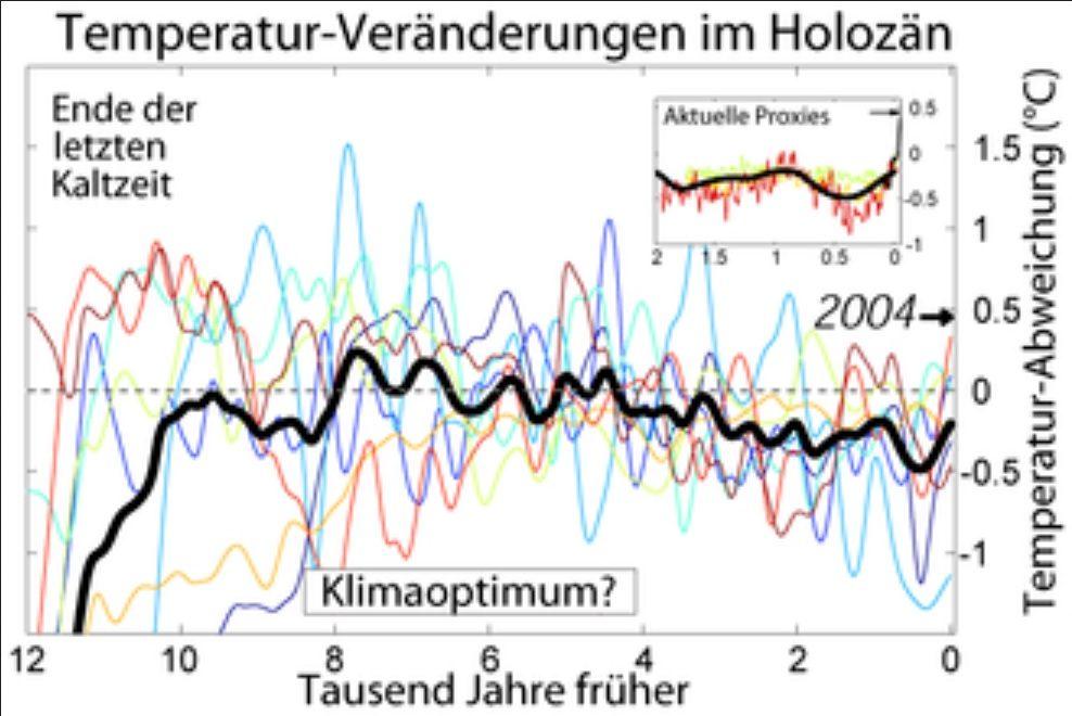 Großartig Sonnenwind Diagramm Fotos - Elektrische Schaltplan-Ideen ...